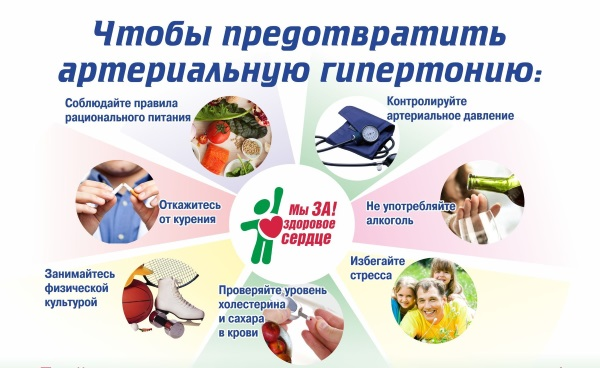 Принимая Ангиакард рекомендовано придерживаться диеты