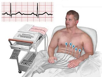 Боль в грудной клетке - один из симптомов заболеваний сердца