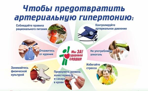 По мимо приема препарата при АГ придерживайтесь правил описанных на картинке